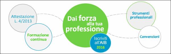 Campagna iscrizione AIB 2016